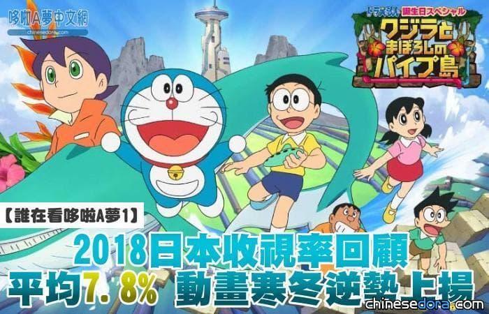 【誰在看哆啦A夢1】2018日本收視率回顧:平均7.8% 動畫寒冬逆勢上揚