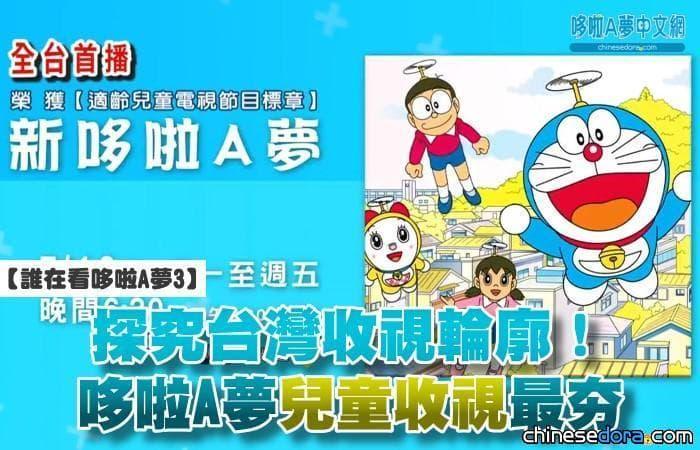 【誰在看哆啦A夢3】探究台灣收視輪廓!哆啦A夢兒童收視最夯