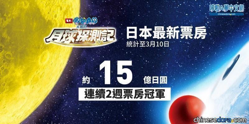 [日本] 《大雄的月球探測記》票房速報/連續2週票房冠軍 累計破15億日圓