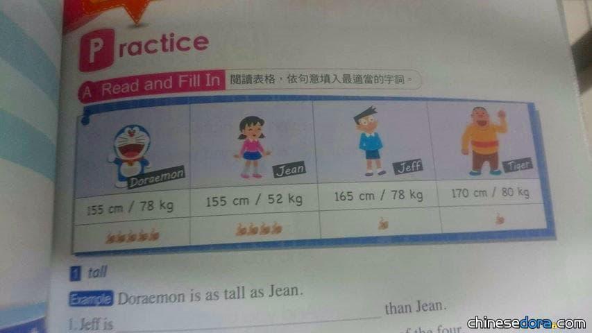 [台灣] 獨家/《哆啦A夢》登上國中教科書!