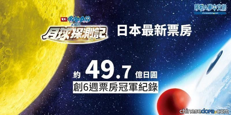 [日本] 《大雄的月球探測記》票房/上映第13週,累計票房約49.7億