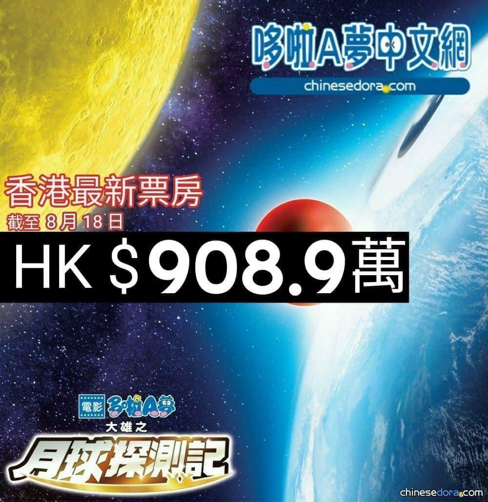 [香港] 《大雄之月球探測記》票房續創佳績!上映兩週票房破900萬港元