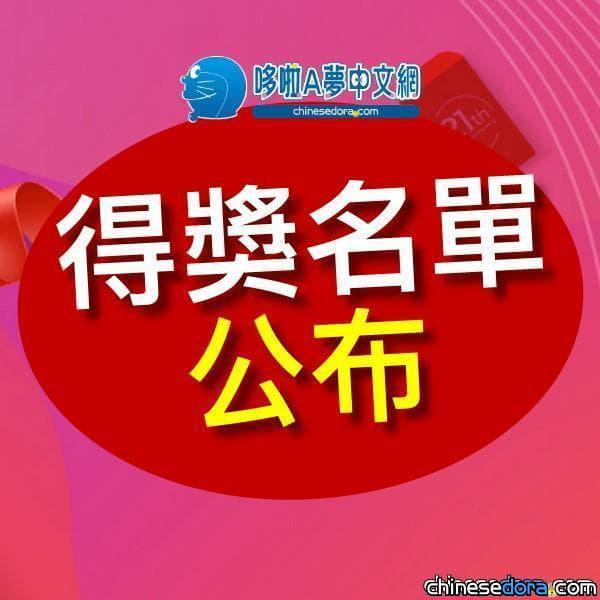 【得獎名單】哆啦A夢中文網 x 台灣遠流出版社「抽獎贈書:未來生活夢想號