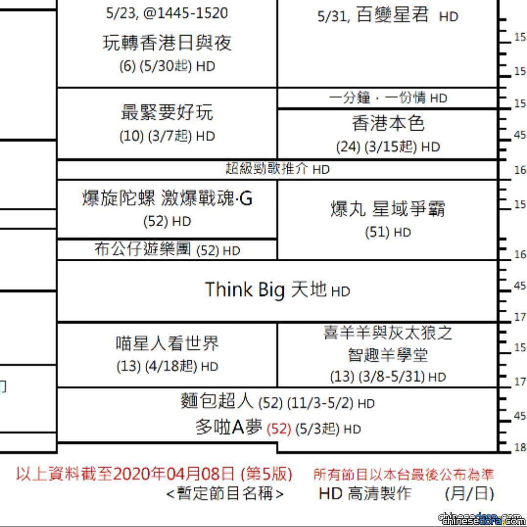 [香港] 獨家/TVB 週六、日確定為重播 新一輯近期觀賞無望